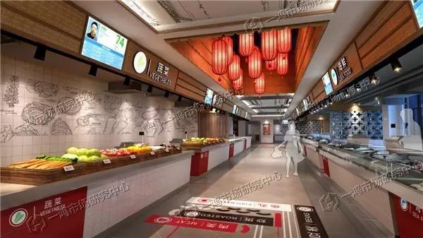 美哉美城平价菜场设计—一鸿市场研究中心