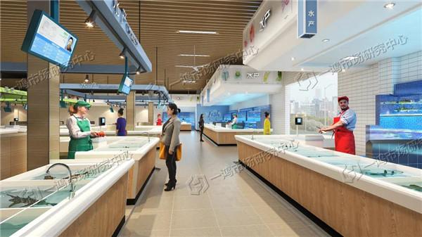 市北农贸市场效果图设计— 杭州一鸿市场研究中心